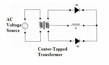 Full Wave Rectifier (Center-Tapped)