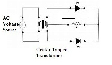 Full Wave Rectifier (Center-Tapped) with capacitor filter