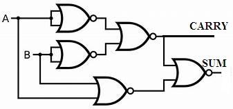 Half Adder using NOR gates