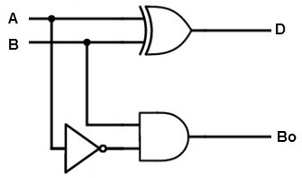 Half Subtractor Circuit