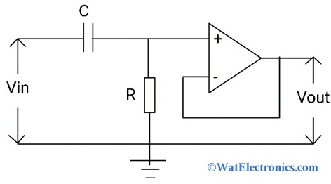 High Pass Filter using Op-Amp