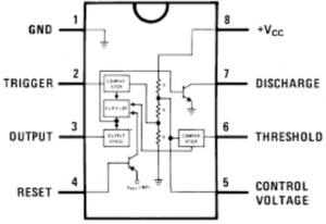 Basic structure of an IC
