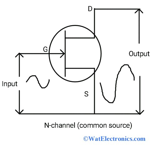 N-channel (Common Source)