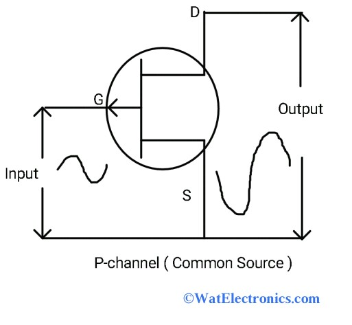 P-channel (Common Source)