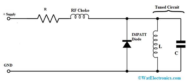 IMPATT Diode Circuit