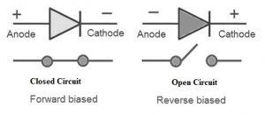 Ideal Diode Symbol