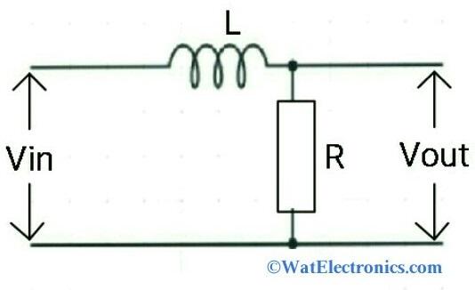Inductive Type LPF