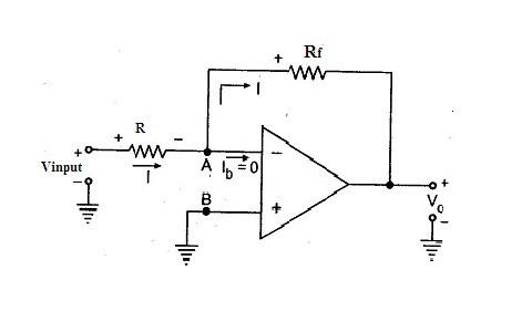 Inverting Amplifier Circuit Diagram