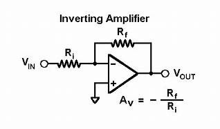 Inverting Amplifier as Op-Amp