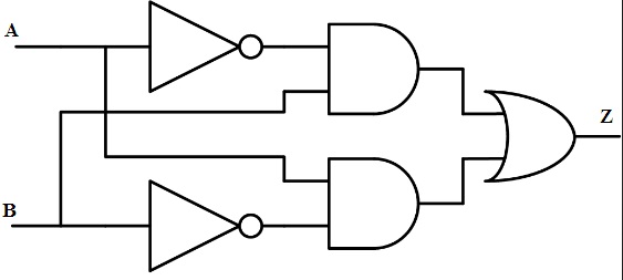 logic gate: types including circuit diagram, symbols and uses  watelectronics.com