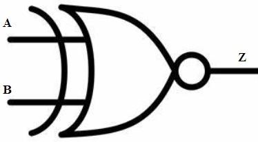 Logic Symbol (X NOR Gate)