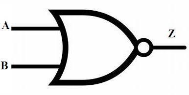 Logic Symbol of NOR Gate