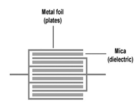 Mica Capacitor Construction