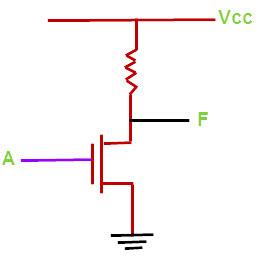 NMOS-Inverter