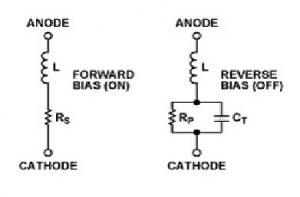 PIN Diode Circuit
