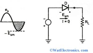Peak Inverse Voltage in Diode