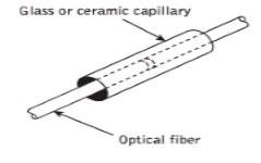 Precision Tube Splice