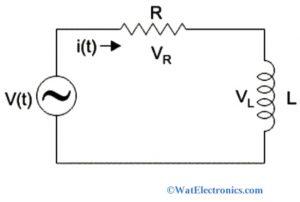 RL Series Circuit