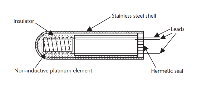 Construction of a Resistance Thermometer