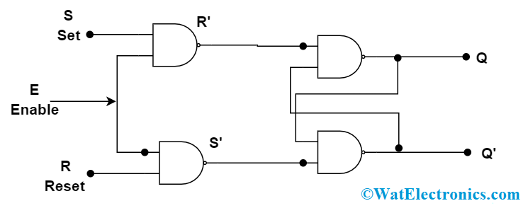 S-R Circuit Diagram