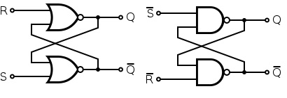 S-R Latch using NOR and NAND Gates