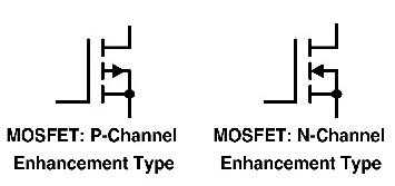 Enhancement MOSFET Symbol