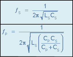 Series Resonant Frequency and Parallel Resonant Frequency
