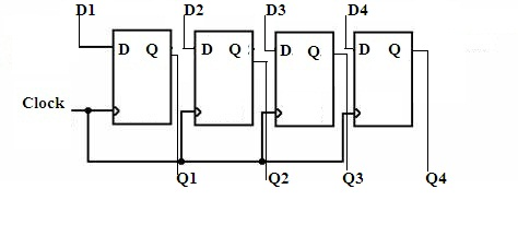 Shift Register (PIPO)