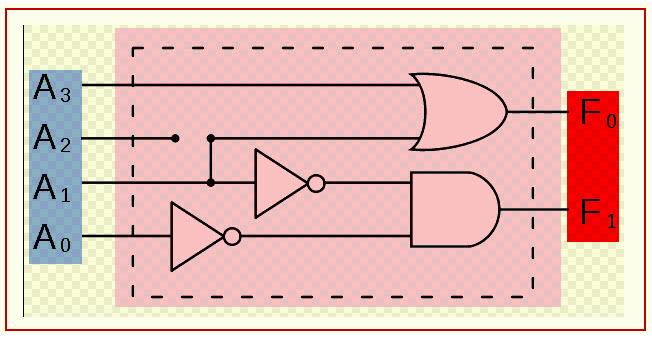 Simple Encoder