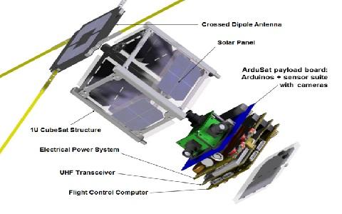 Solar Arduino Projects