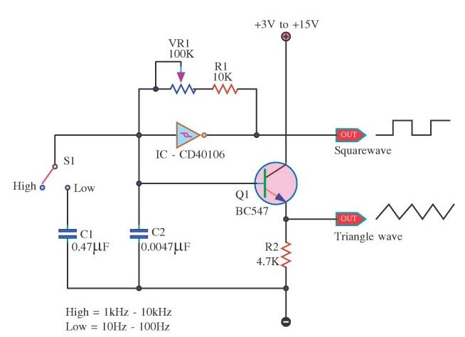 Square Wave Generator using Op-Amp - Electronic Circuits on diesel generator diagram, generator breaker diagram, wind generator diagram, generator connection diagram, turbine generator diagram, generator block diagram, simple generator diagram, digital electronics, data flow diagram, function block diagram, generator wiring diagram, one-line diagram, integrated circuit layout, generator coil diagram, network analysis, brushless generator diagram, generator electrical diagram, gas generator diagram, generator circuit symbol, generator engine diagram, block diagram, generator switchgear diagram, generator building diagram, generator parts diagram, generator diagrams how it works, circuit design, generator component diagram, generator wire diagram, wiring diagram,