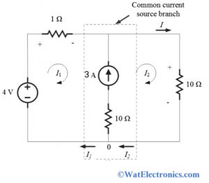 Meshes Formed in the Circuit