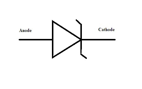 Symbol of Zener and Avalanche Diode