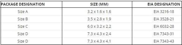 Tantalum Capacitor SMD Sizes
