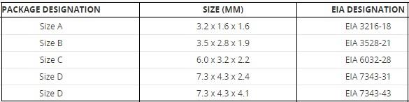 Tantalum Capacitor SMD Sizes