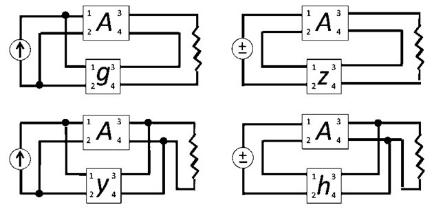 Topologies of Feedback Amplifier