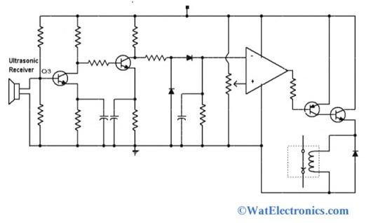 Ultrasonic Transducer Receiver