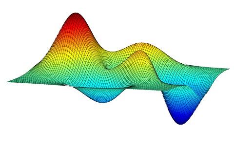VLSI Projects using MatLab