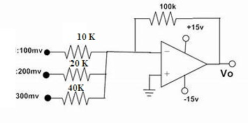 Voltage Adder Example