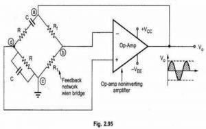 Wein bridge oscillator Circuit Diagram Using Op-Amp