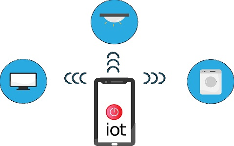 Wireless GSM Based IoT Projects for Final Year Students