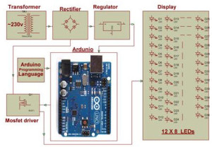 Arduino Based Auto Intensity Control