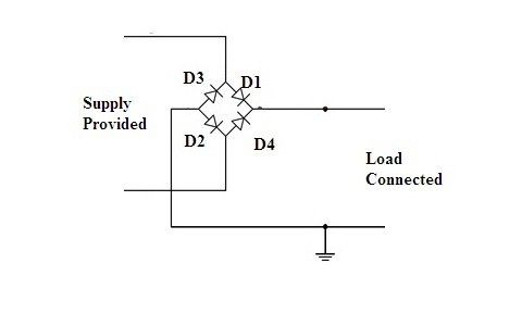 Bridge Wave Rectifier Operation Analysis