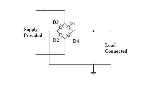Bridge Wave Rectifier Operation Analysis