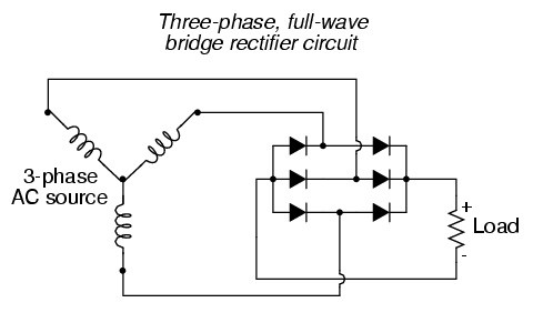 Three Phase Supply Circuit