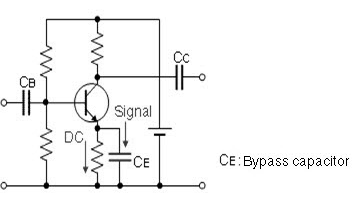 Emitter-Bypass-Capacitor