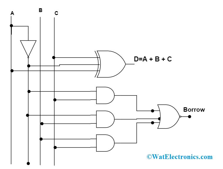 Full Subtractor Circuit Diagram