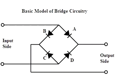 Basic Circuit Representing Uncontrolled Rectifier