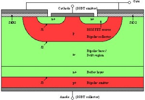IGBT Structure