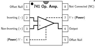 IC 741 Op-Amp Pin Configuration